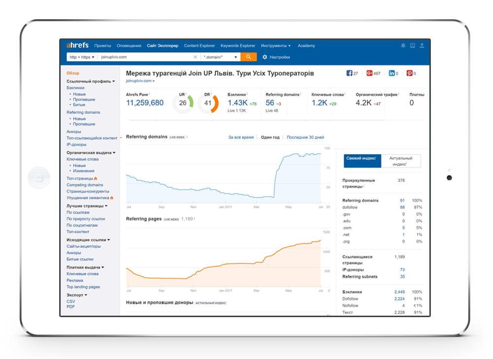 оптимізація сайтів, пошукова оптимізація, пошукова оптимізація сайту, сео оптимізація